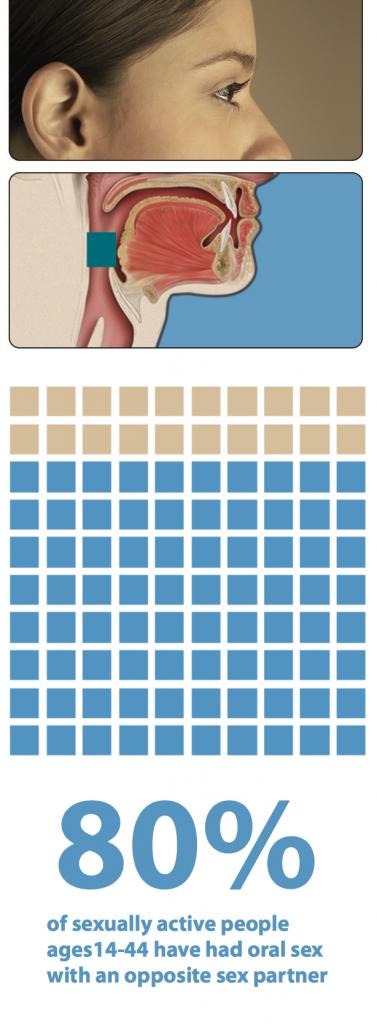 photo of HPV statistics